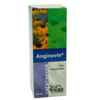 Anginovin Pflüger